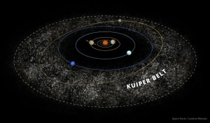 Diagram of Kuiper Belt location