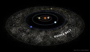 Diagram of Kuiper Belt location